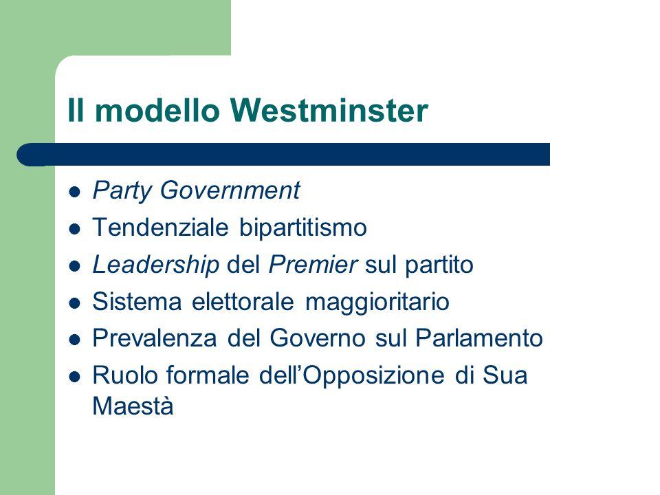 Il modello Westminster Party Government Tendenziale bipartitismo Leadership del Premier sul partito Sistema elettorale maggioritario Prevalenza del Go