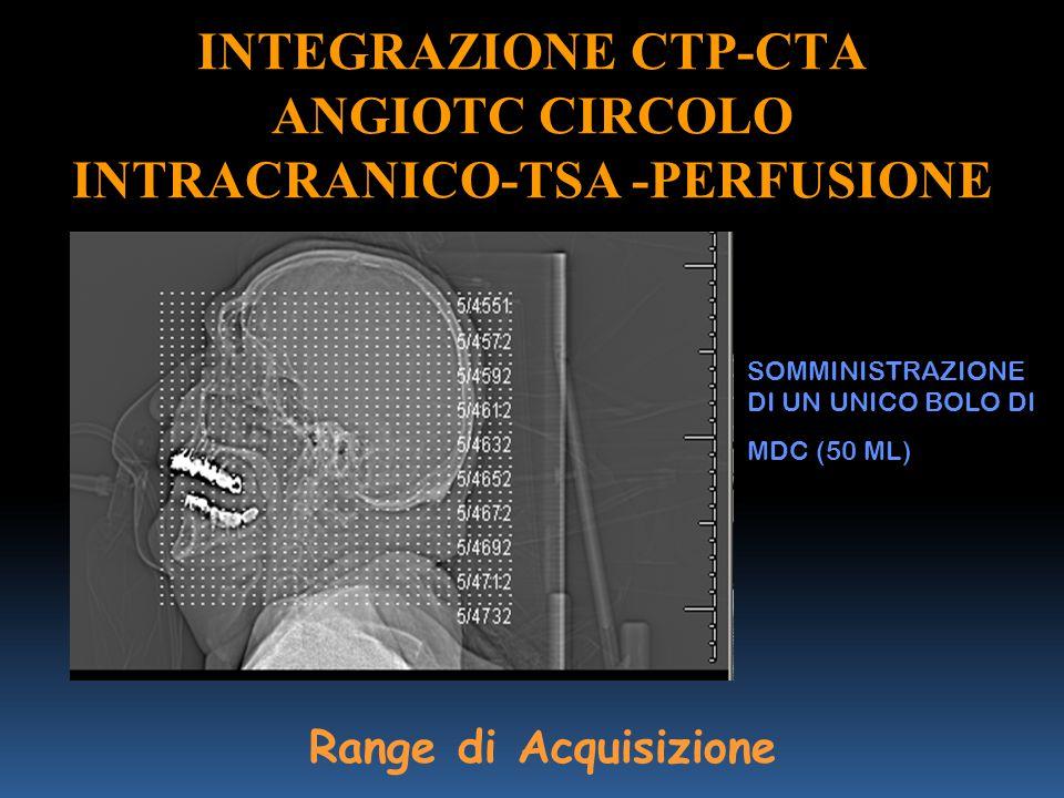 Range di Acquisizione INTEGRAZIONE CTP-CTA ANGIOTC CIRCOLO INTRACRANICO-TSA -PERFUSIONE SOMMINISTRAZIONE DI UN UNICO BOLO DI MDC (50 ML)