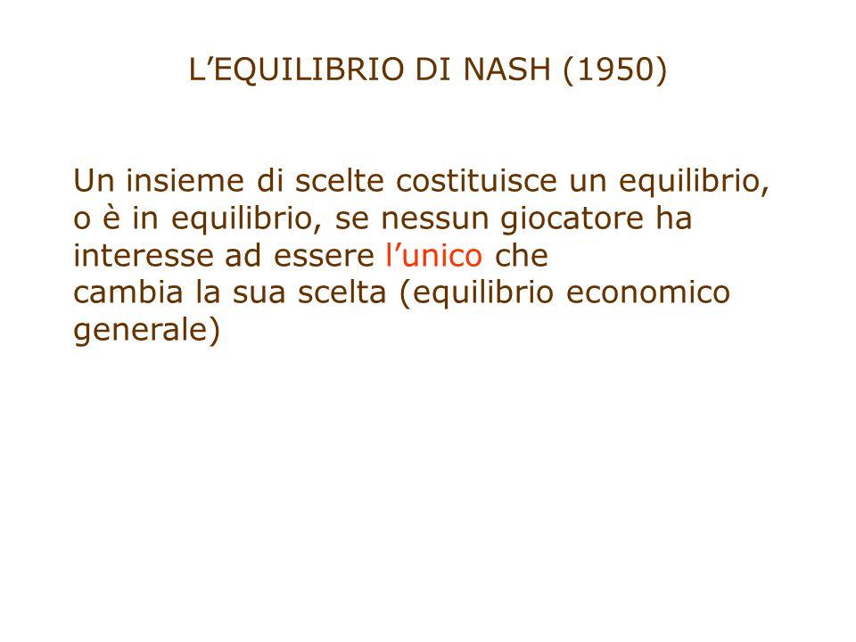 L'EQUILIBRIO DI NASH (1950) Un insieme di scelte costituisce un equilibrio, o è in equilibrio, se nessun giocatore ha interesse ad essere l'unico che