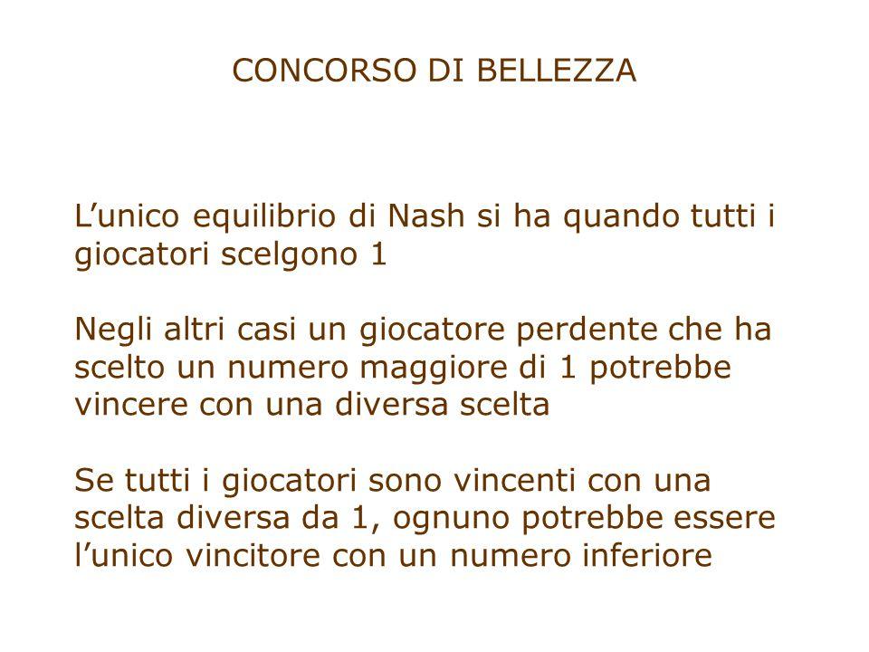 CONCORSO DI BELLEZZA L'unico equilibrio di Nash si ha quando tutti i giocatori scelgono 1 Negli altri casi un giocatore perdente che ha scelto un nume