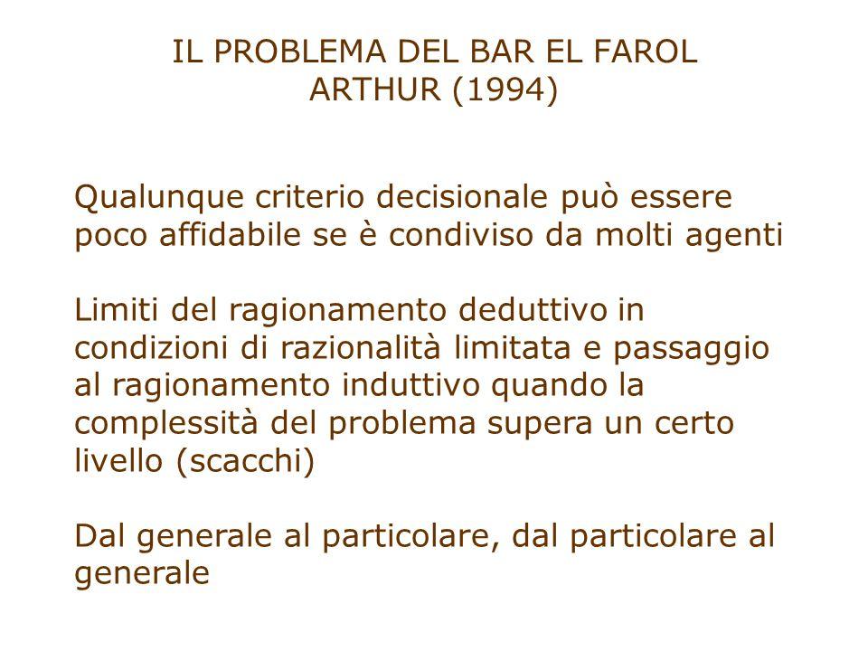 IL PROBLEMA DEL BAR EL FAROL ARTHUR (1994) Qualunque criterio decisionale può essere poco affidabile se è condiviso da molti agenti Limiti del ragiona