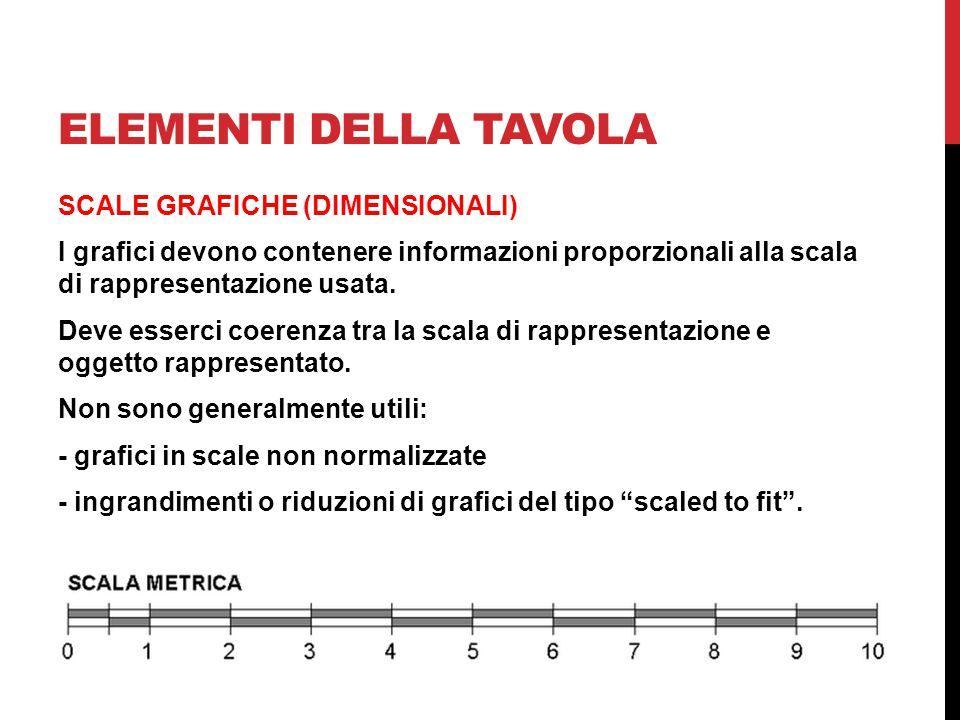 ELEMENTI DELLA TAVOLA SCALE GRAFICHE (DIMENSIONALI) I grafici devono contenere informazioni proporzionali alla scala di rappresentazione usata. Deve e