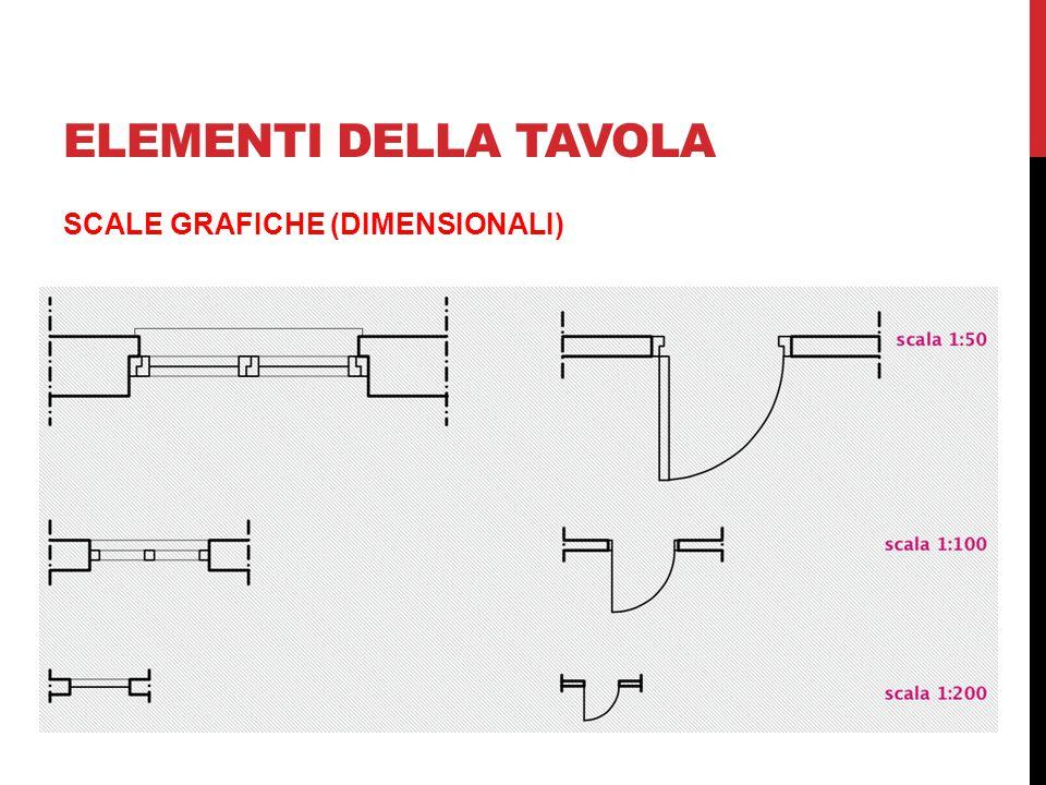 ELEMENTI DELLA TAVOLA SCALE GRAFICHE (DIMENSIONALI)