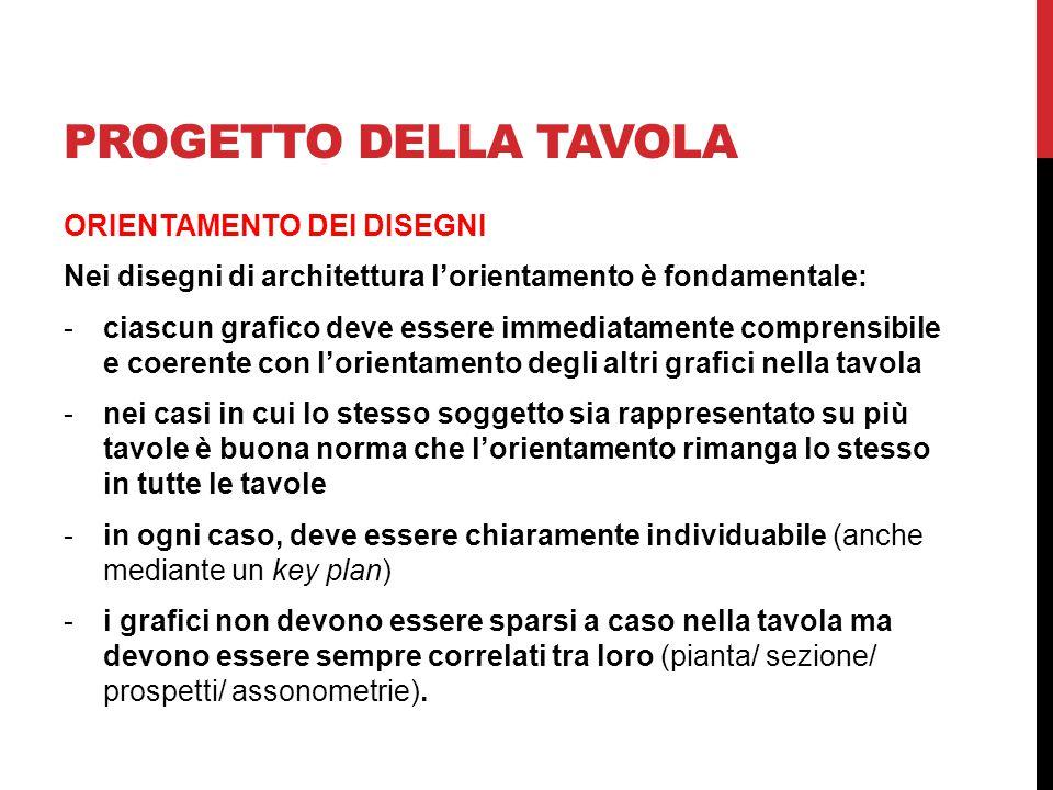 PROGETTO DELLA TAVOLA ORIENTAMENTO DEI DISEGNI Nei disegni di architettura l'orientamento è fondamentale: -ciascun grafico deve essere immediatamente