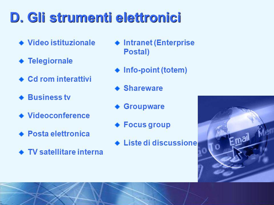 15I fondamenti della comunicazione interna D.