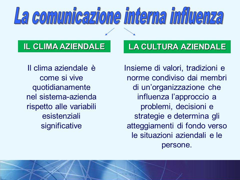 7I fondamenti della comunicazione interna LA CULTURA AZIENDALE Insieme di valori, tradizioni e norme condiviso dai membri di un'organizzazione che influenza l'approccio a problemi, decisioni e strategie e determina gli atteggiamenti di fondo verso le situazioni aziendali e le persone.