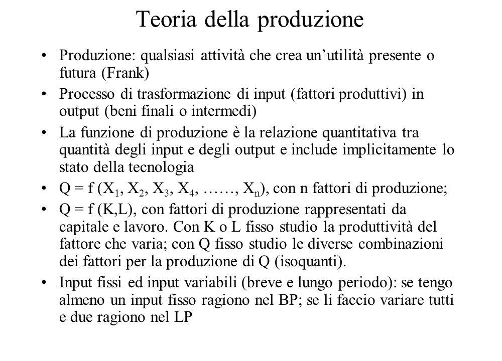 Teoria della produzione Produzione: qualsiasi attività che crea un'utilità presente o futura (Frank) Processo di trasformazione di input (fattori prod