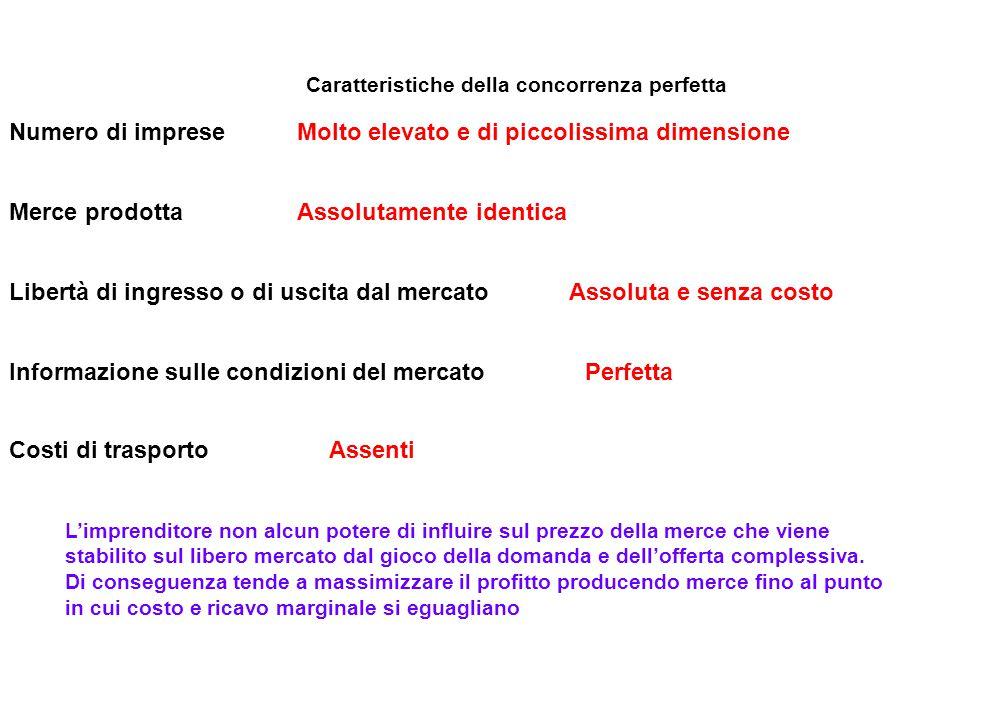 Caratteristiche della concorrenza perfetta Numero di impreseMolto elevato e di piccolissima dimensione Merce prodotta Libertà di ingresso o di uscita