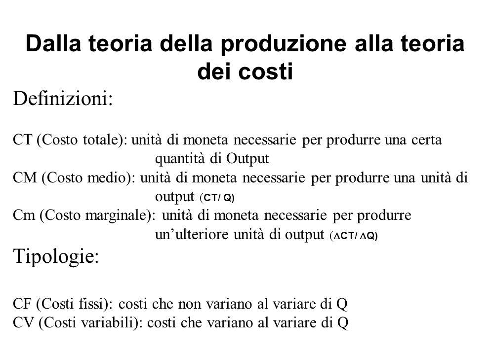 Dalla teoria della produzione alla teoria dei costi Definizioni: CT (Costo totale): unità di moneta necessarie per produrre una certa quantità di Outp