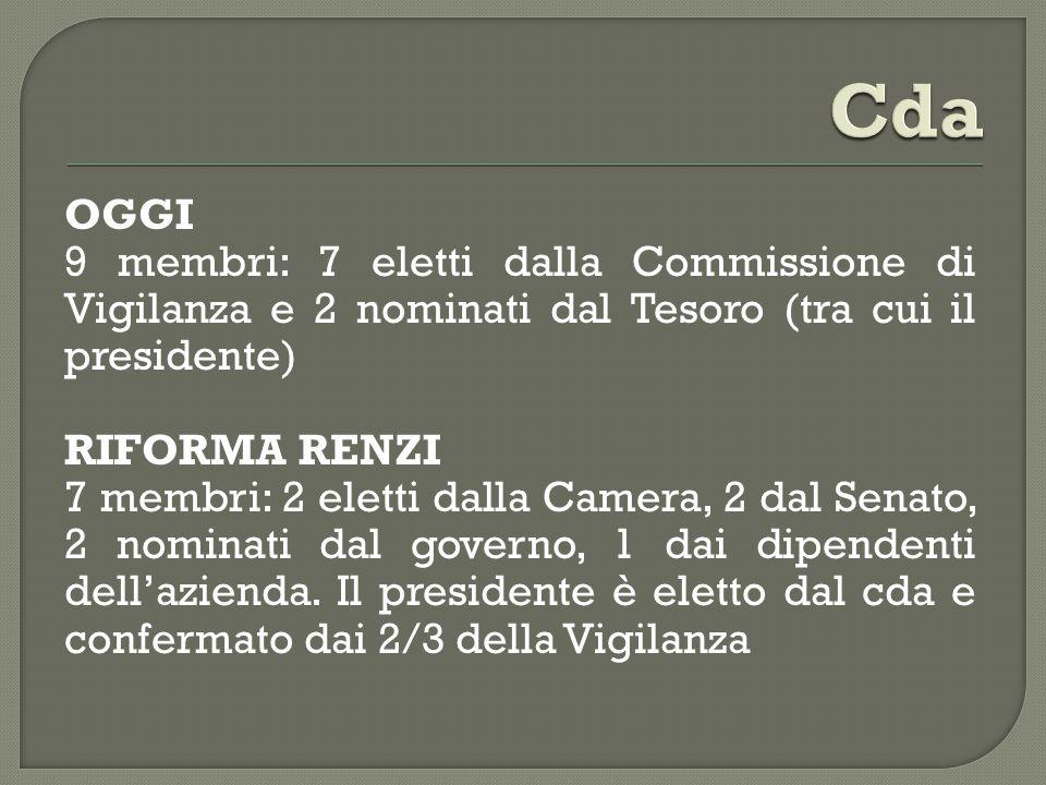 OGGI 9 membri: 7 eletti dalla Commissione di Vigilanza e 2 nominati dal Tesoro (tra cui il presidente) RIFORMA RENZI 7 membri: 2 eletti dalla Camera, 2 dal Senato, 2 nominati dal governo, 1 dai dipendenti dell'azienda.