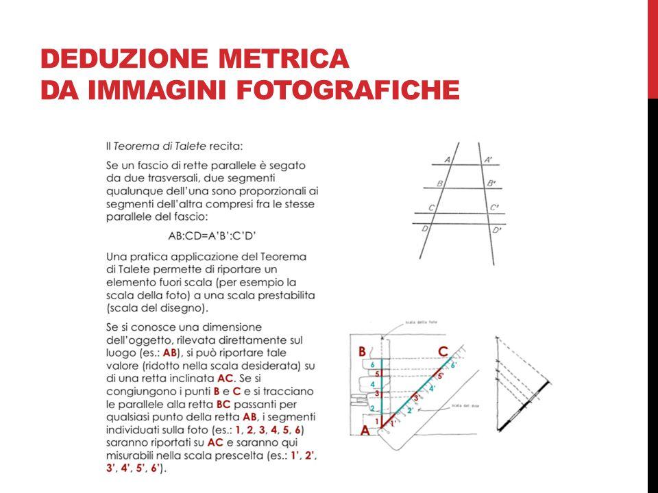 RESTITUZIONE FOTOGRAMMETRICA (PROSPETTIVA INVERSA)