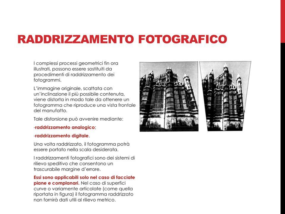 RADDRIZZAMENTO FOTOGRAFICO