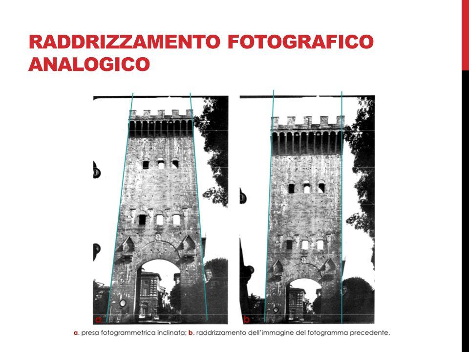 RADDRIZZAMENTO FOTOGRAFICO DIGITALE