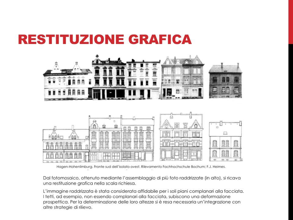 RESTITUZIONE GRAFICA