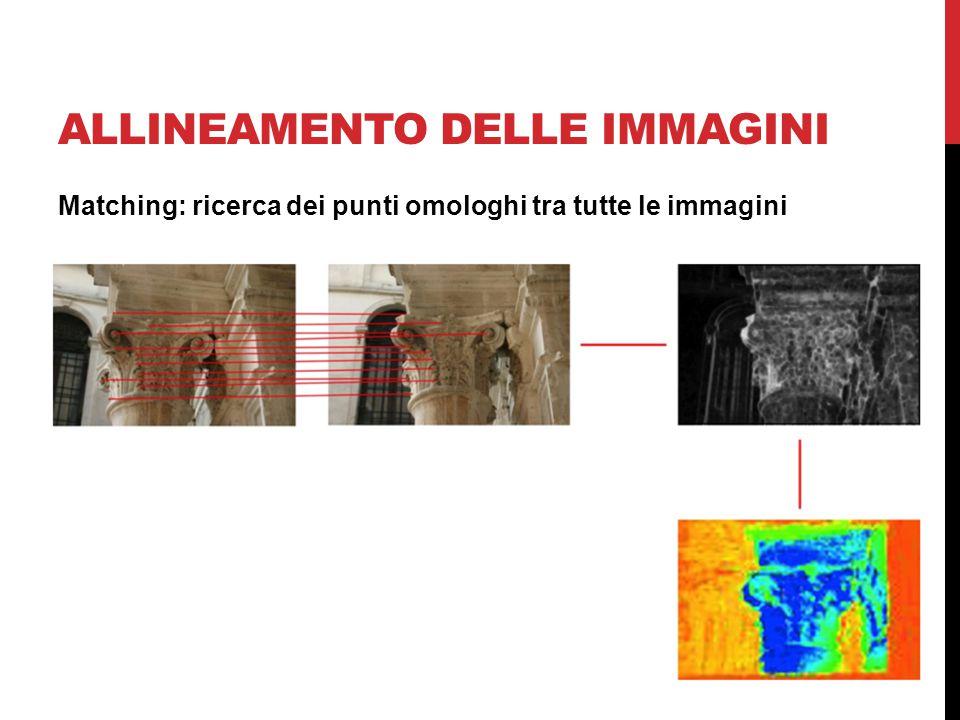 ALLINEAMENTO DELLE IMMAGINI Matching: ricerca dei punti omologhi tra tutte le immagini