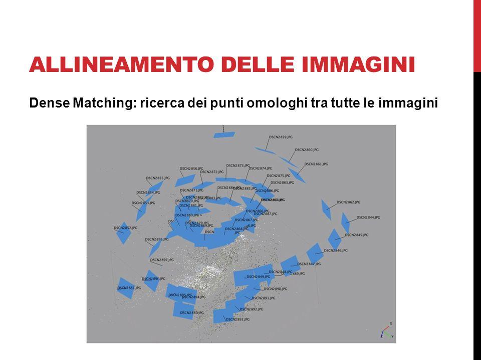 ALLINEAMENTO DELLE IMMAGINI Dense Matching: ricerca dei punti omologhi tra tutte le immagini