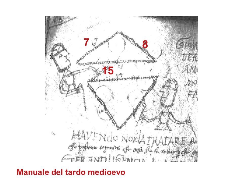 """Non c'è solo la costruzione teorica degli Elementi di Euclide, ma c'è anche una tradizione """"pratica"""""""