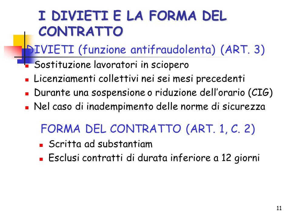 11 I DIVIETI E LA FORMA DEL CONTRATTO DIVIETI (funzione antifraudolenta) (ART. 3) Sostituzione lavoratori in sciopero Licenziamenti collettivi nei sei