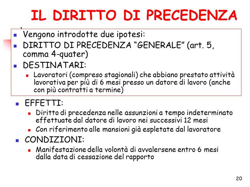 20 IL DIRITTO DI PRECEDENZA Vengono introdotte due ipotesi: DIRITTO DI PRECEDENZA GENERALE (art.