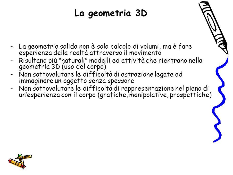"""La geometria 3D -La geometria solida non è solo calcolo di volumi, ma è fare esperienza della realtà attraverso il movimento -Risultano più """"naturali"""""""