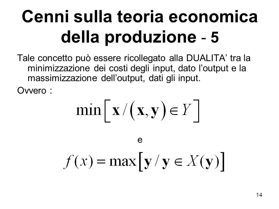 14 Cenni sulla teoria economica della produzione - 5 Tale concetto può essere ricollegato alla DUALITA' tra la minimizzazione dei costi degli input, dato l'output e la massimizzazione dell'output, dati gli input.