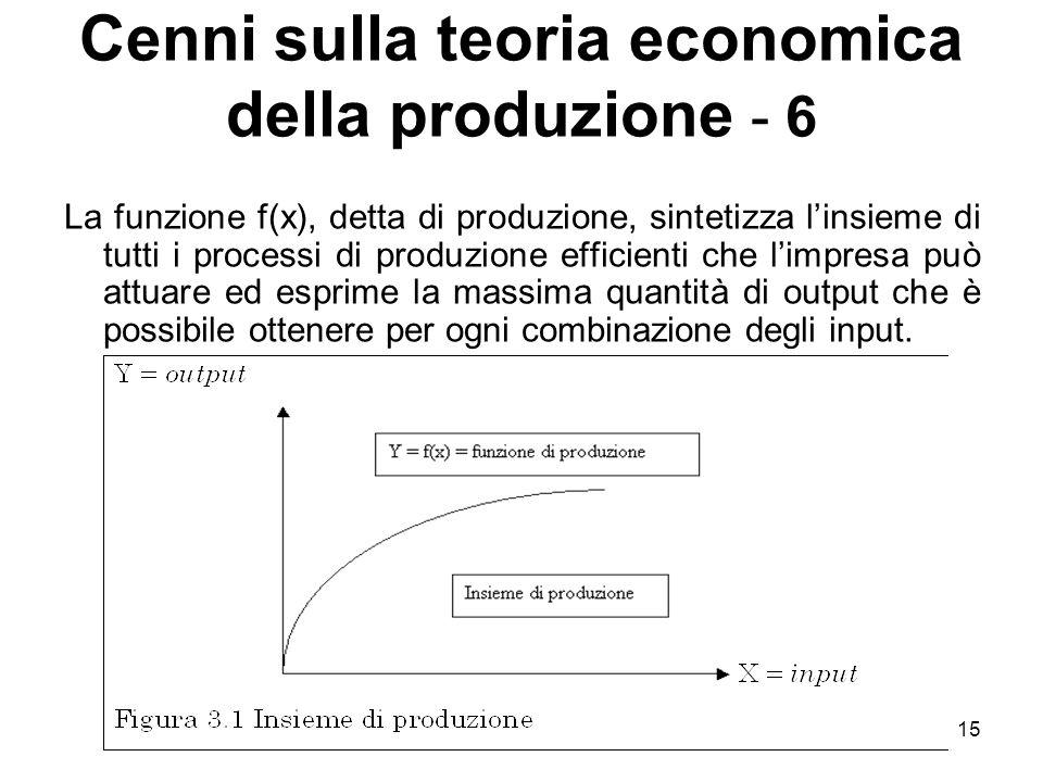 15 Cenni sulla teoria economica della produzione - 6 La funzione f(x), detta di produzione, sintetizza l'insieme di tutti i processi di produzione efficienti che l'impresa può attuare ed esprime la massima quantità di output che è possibile ottenere per ogni combinazione degli input.