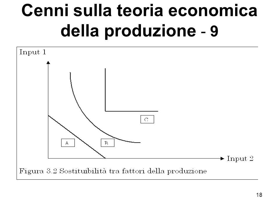 18 Cenni sulla teoria economica della produzione - 9