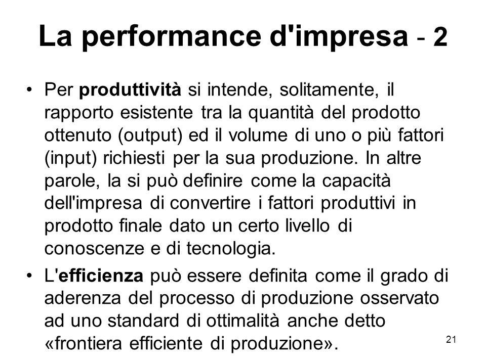 21 La performance d impresa - 2 Per produttività si intende, solitamente, il rapporto esistente tra la quantità del prodotto ottenuto (output) ed il volume di uno o più fattori (input) richiesti per la sua produzione.
