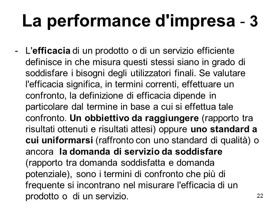 22 La performance d impresa - 3 -L efficacia di un prodotto o di un servizio efficiente definisce in che misura questi stessi siano in grado di soddisfare i bisogni degli utilizzatori finali.