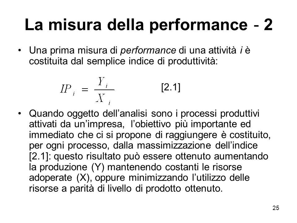 25 La misura della performance - 2 Una prima misura di performance di una attività i è costituita dal semplice indice di produttività: [2.1] Quando oggetto dell'analisi sono i processi produttivi attivati da un'impresa, l'obiettivo più importante ed immediato che ci si propone di raggiungere è costituito, per ogni processo, dalla massimizzazione dell'indice [2.1]: questo risultato può essere ottenuto aumentando la produzione (Y) mantenendo costanti le risorse adoperate (X), oppure minimizzando l'utilizzo delle risorse a parità di livello di prodotto ottenuto.