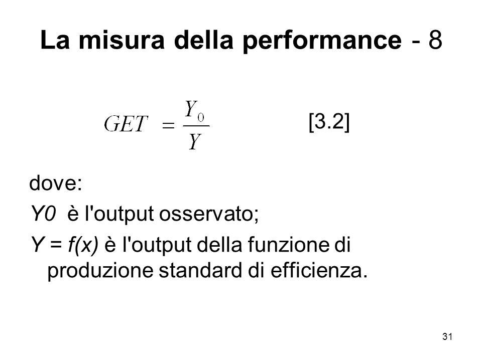 31 La misura della performance - 8 [3.2] dove: Y0 è l output osservato; Y = f(x) è l output della funzione di produzione standard di efficienza.