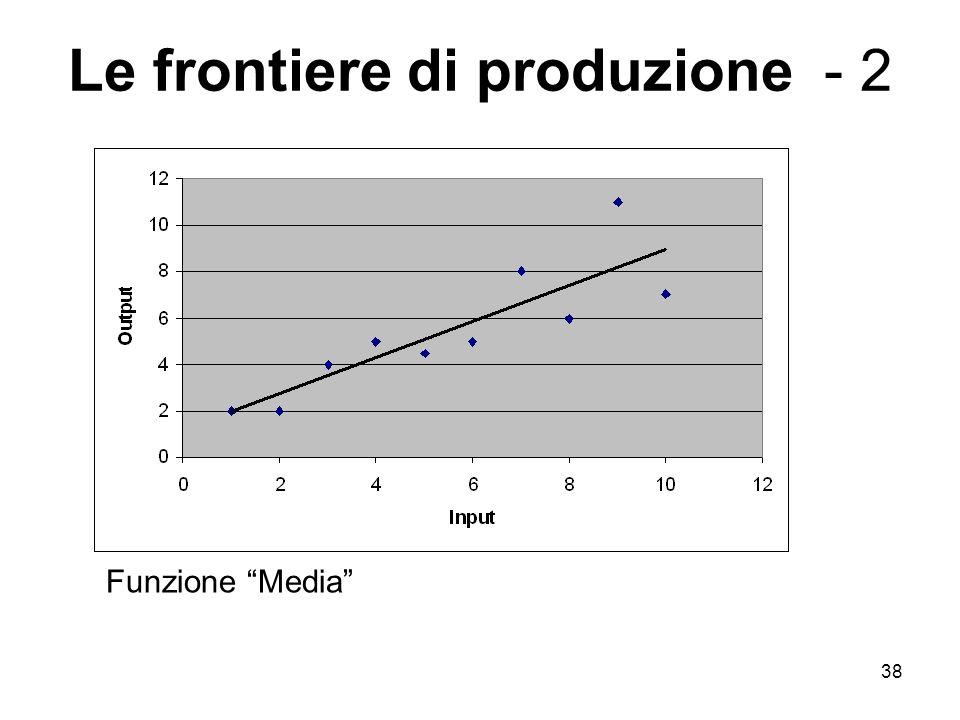 38 Le frontiere di produzione - 2 Funzione Media