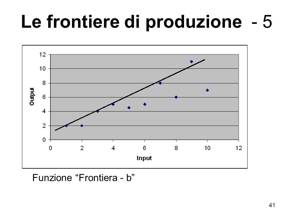 41 Le frontiere di produzione - 5 Funzione Frontiera - b