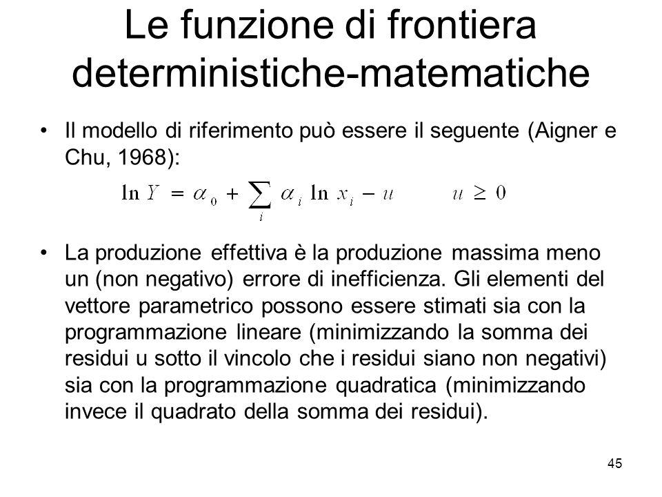 45 Le funzione di frontiera deterministiche-matematiche Il modello di riferimento può essere il seguente (Aigner e Chu, 1968): La produzione effettiva è la produzione massima meno un (non negativo) errore di inefficienza.
