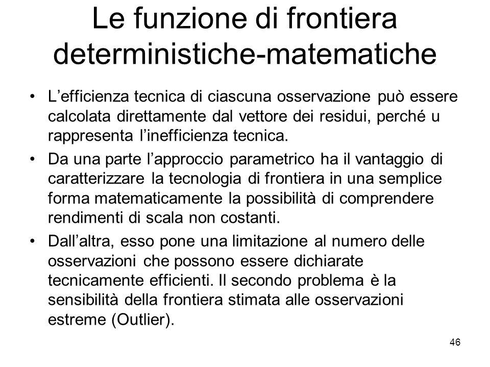 46 Le funzione di frontiera deterministiche-matematiche L'efficienza tecnica di ciascuna osservazione può essere calcolata direttamente dal vettore dei residui, perché u rappresenta l'inefficienza tecnica.