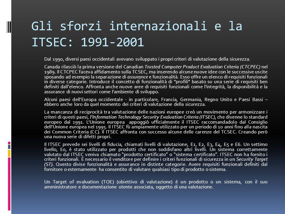 Gli sforzi internazionali e la ITSEC: 1991-2001 Dal 1990, diversi paesi occidentali avevano sviluppato i propri criteri di valutazione della sicurezza.