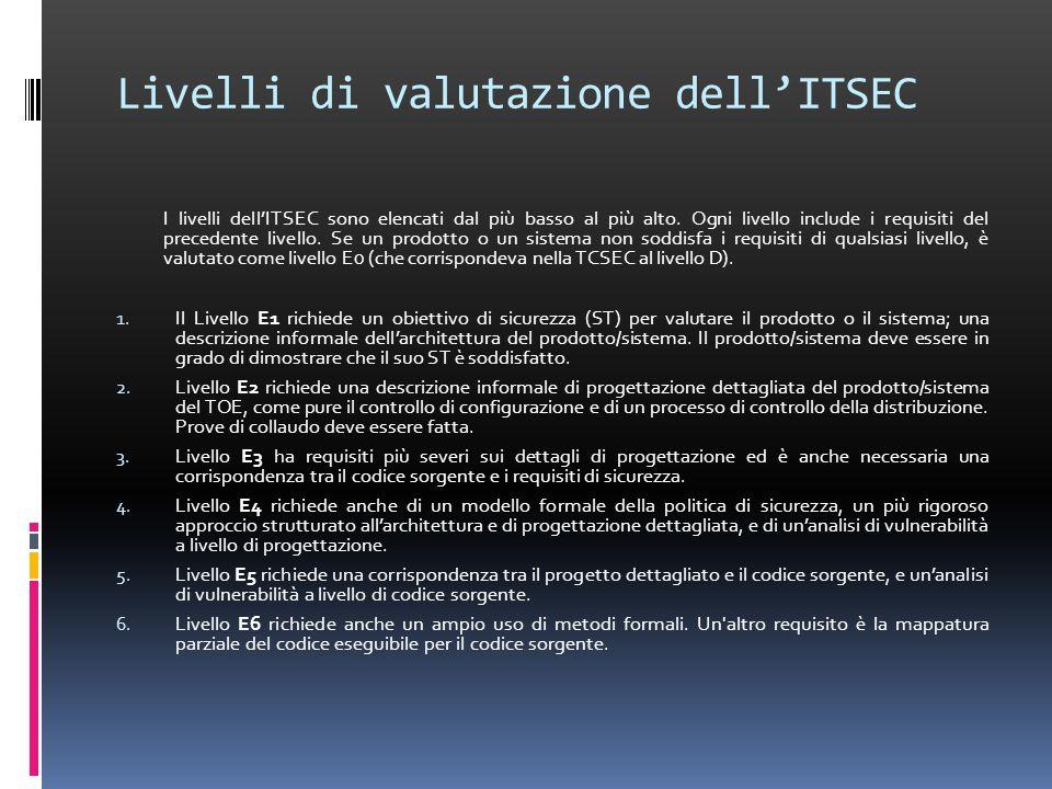 Livelli di valutazione dell'ITSEC I livelli dell'ITSEC sono elencati dal più basso al più alto.