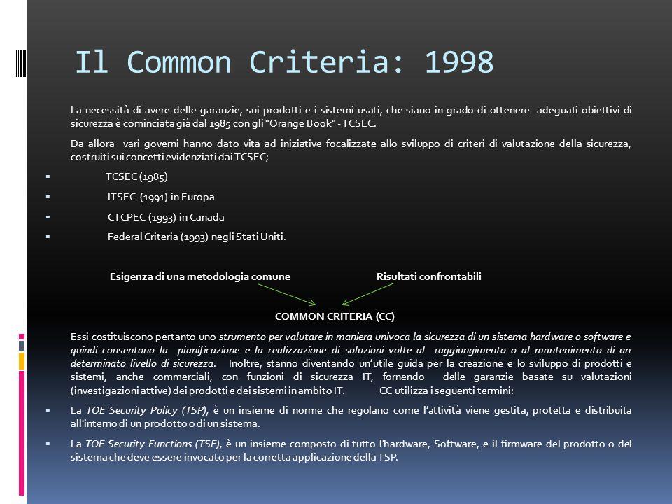 Il Common Criteria: 1998 La necessità di avere delle garanzie, sui prodotti e i sistemi usati, che siano in grado di ottenere adeguati obiettivi di sicurezza è cominciata già dal 1985 con gli Orange Book - TCSEC.