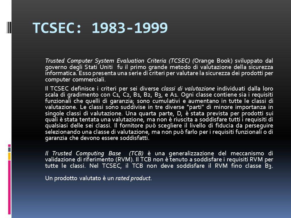 TCSEC: 1983-1999 Trusted Computer System Evaluation Criteria (TCSEC) (Orange Book) sviluppato dal governo degli Stati Uniti fu il primo grande metodo di valutazione della sicurezza informatica.