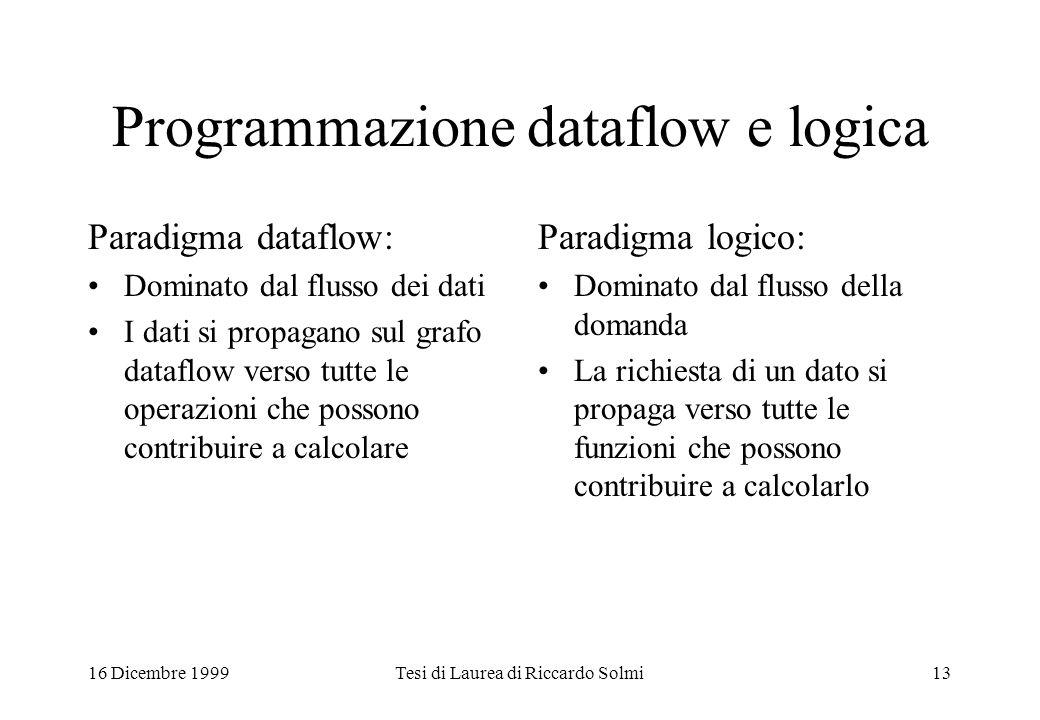 16 Dicembre 1999Tesi di Laurea di Riccardo Solmi13 Programmazione dataflow e logica Paradigma dataflow: Dominato dal flusso dei dati I dati si propaga