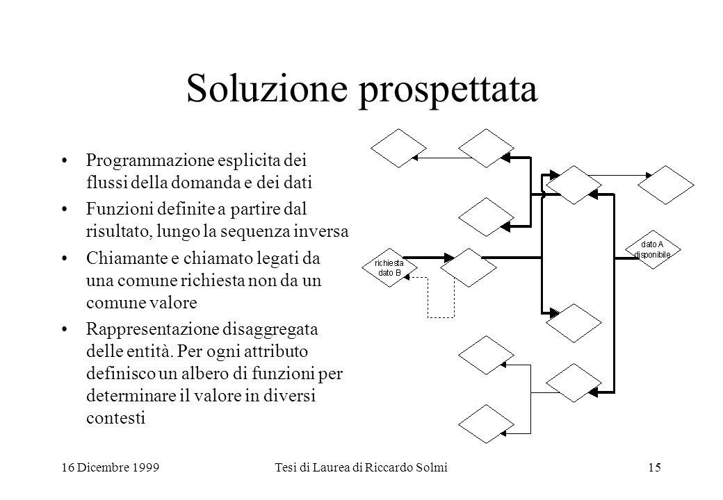 16 Dicembre 1999Tesi di Laurea di Riccardo Solmi15 Soluzione prospettata Programmazione esplicita dei flussi della domanda e dei dati Funzioni definit