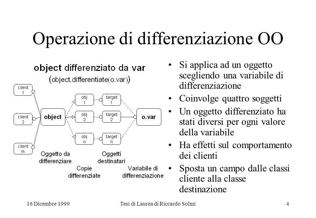 16 Dicembre 1999Tesi di Laurea di Riccardo Solmi4 Operazione di differenziazione OO Si applica ad un oggetto scegliendo una variabile di differenziazi