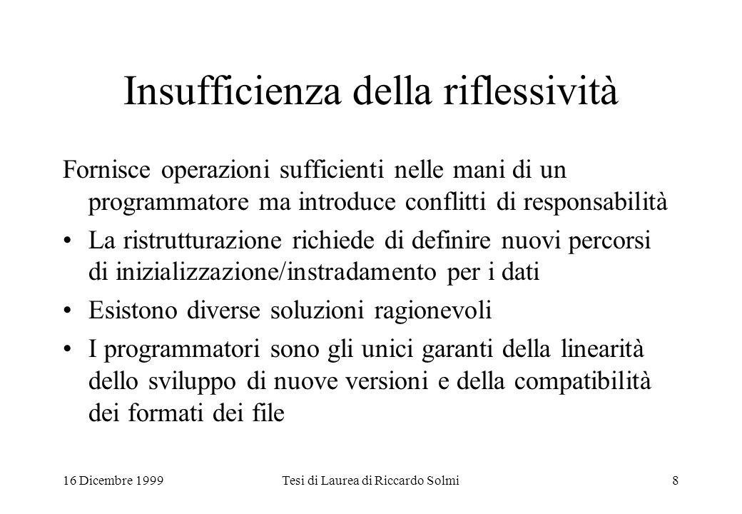 16 Dicembre 1999Tesi di Laurea di Riccardo Solmi8 Insufficienza della riflessività Fornisce operazioni sufficienti nelle mani di un programmatore ma i