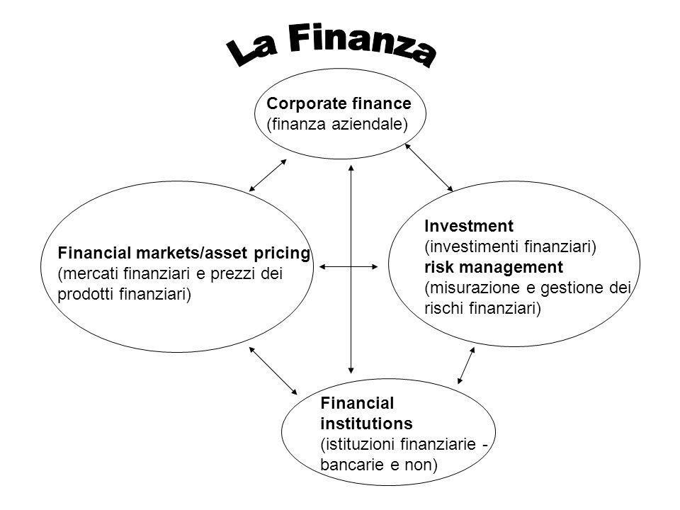 Financial institutions (istituzioni finanziarie - bancarie e non) Financial markets/asset pricing (mercati finanziari e prezzi dei prodotti finanziari) Corporate finance (finanza aziendale) Investment (investimenti finanziari) risk management (misurazione e gestione dei rischi finanziari)