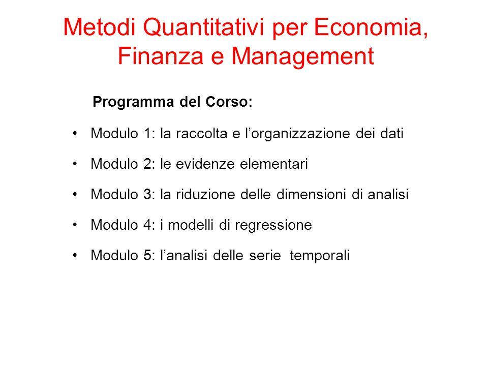 Modalità didattiche: Focus sugli aspetti applicativi dell'analisi dei dati –Problematiche di business –Metodologia di base –Interpretazione dei risultati Esercitazioni e parte applicativa svolte con il software SAS Metodi Quantitativi per Economia, Finanza e Management