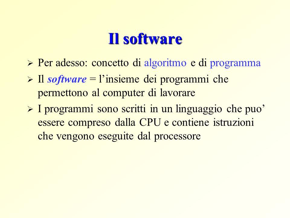 Il software  Per adesso: concetto di algoritmo e di programma  Il software = l'insieme dei programmi che permettono al computer di lavorare  I programmi sono scritti in un linguaggio che puo' essere compreso dalla CPU e contiene istruzioni che vengono eseguite dal processore