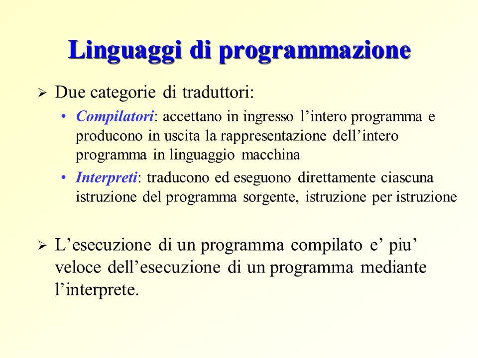 Fasi di sviluppo di un programma