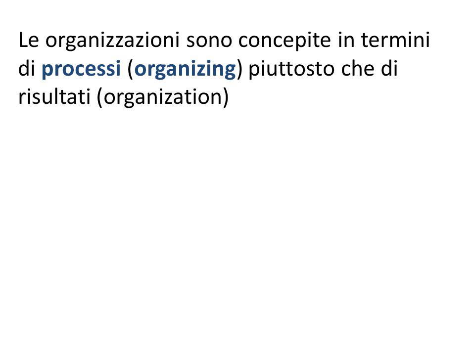 Le organizzazioni sono concepite in termini di processi (organizing) piuttosto che di risultati (organization)