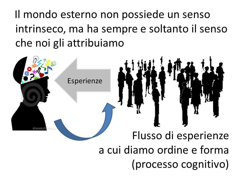 Il mondo esterno non possiede un senso intrinseco, ma ha sempre e soltanto il senso che noi gli attribuiamo Esperienze Flusso di esperienze a cui diamo ordine e forma (processo cognitivo)
