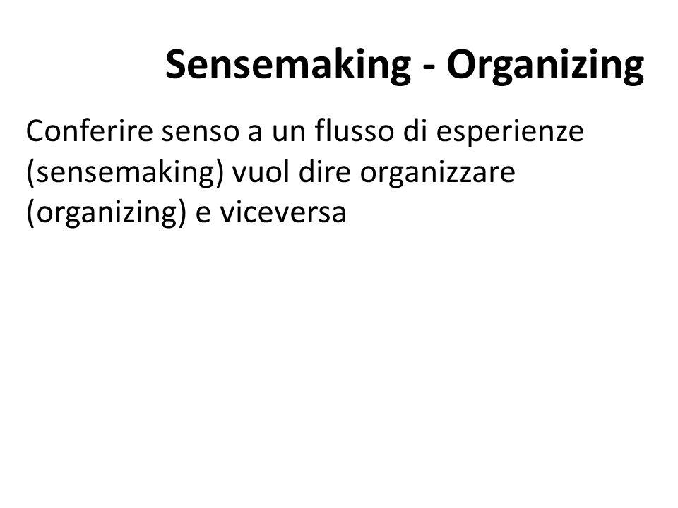 Sensemaking - Organizing Conferire senso a un flusso di esperienze (sensemaking) vuol dire organizzare (organizing) e viceversa